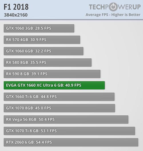 f1-2018_3840-2160