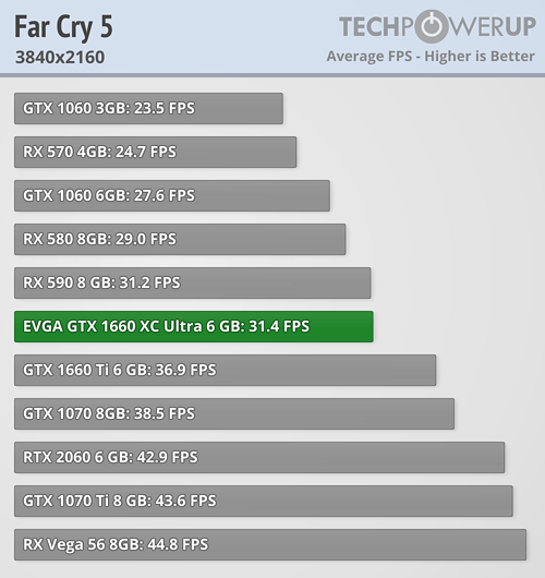 far-cry-5-3840-2160