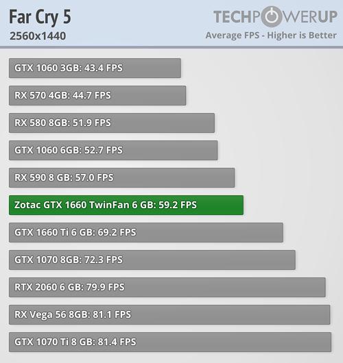far-cry-5_2560-1440