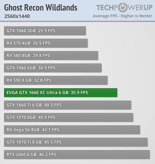 ghost-recon-wildlands_2560-1440