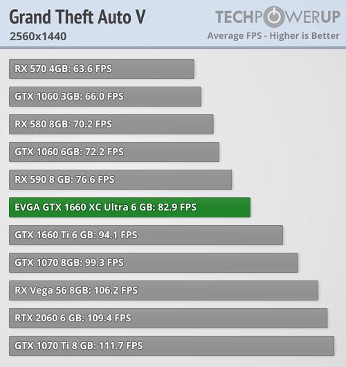grand-theft-auto-v_2560-1440