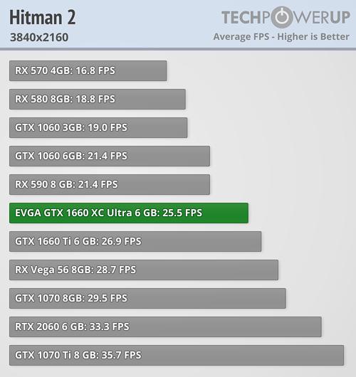 hitman-2_3840-2160