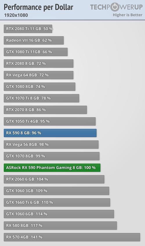 performance-per-dollar_1920-1080