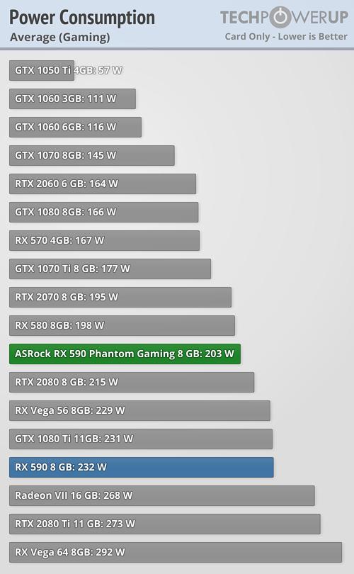 power_average