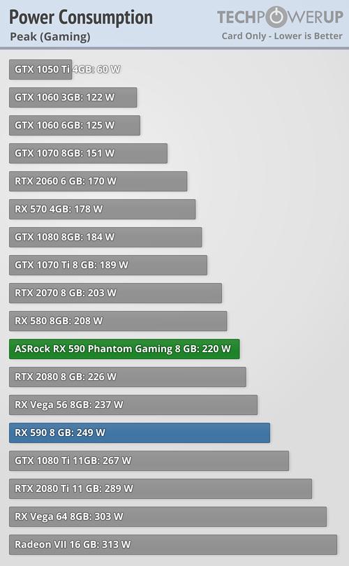 power_peak