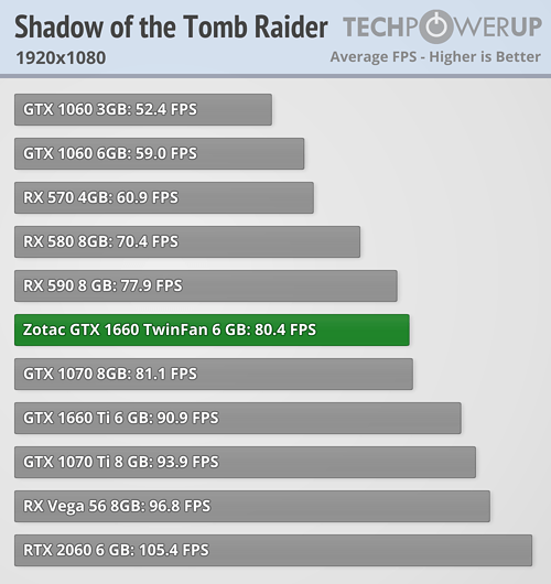 rise-of-the-romb-raider_1920-1080