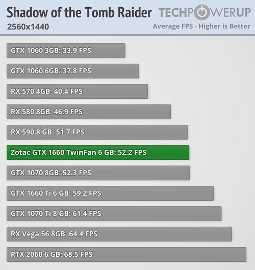 rise-of-the-romb-raider_2560-1440
