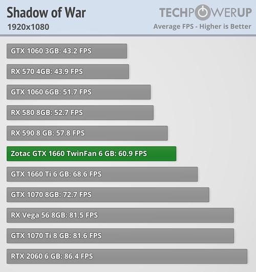 shadow-of-war_1920-1080