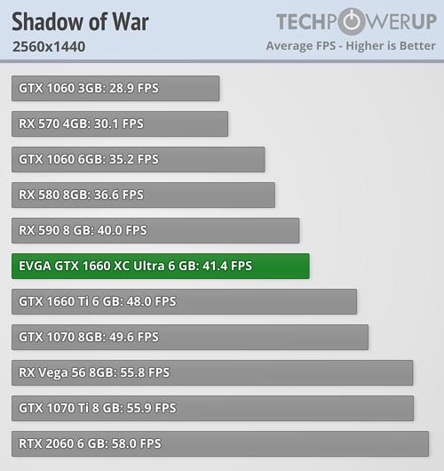 shadow-of-war_2560-1440