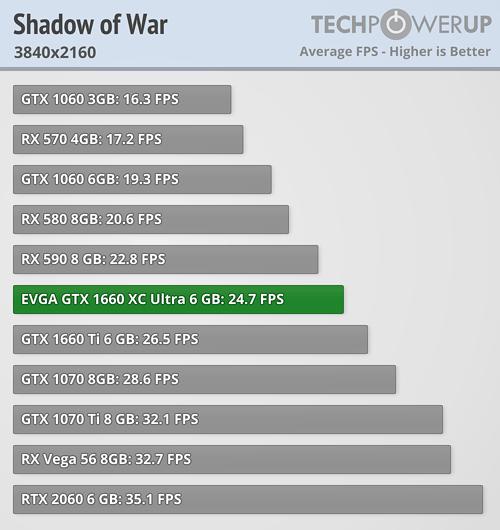 shadow-of-war_3840-2160