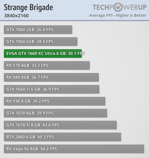 strange-brigade-3840-2160