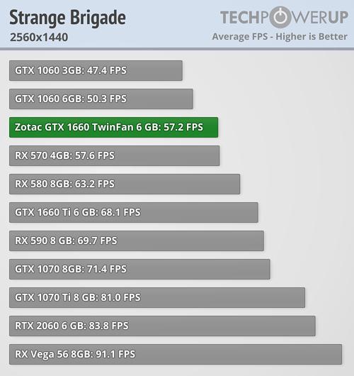 strange-brigade_2560-1440