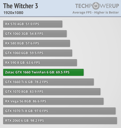 the-witcher-3_1920-1080