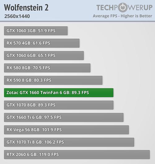 wolfenstein-2_2560-1440