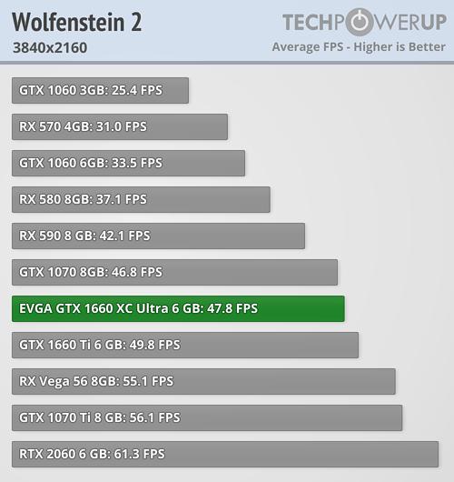 wolfenstein-2_3840-2160