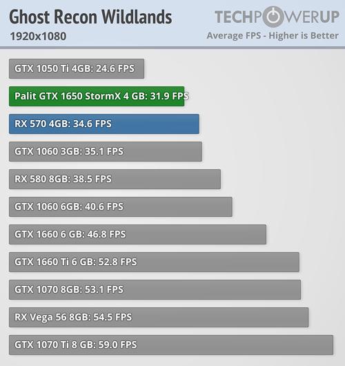ghost-recon-wildlands_1920-1080