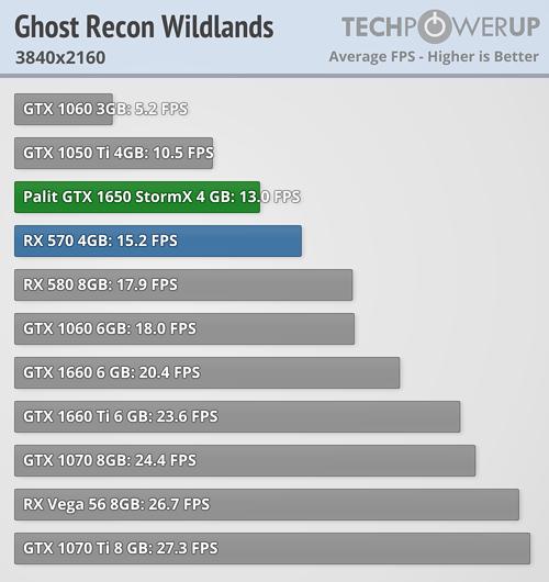 ghost-recon-wildlands_3840-2160