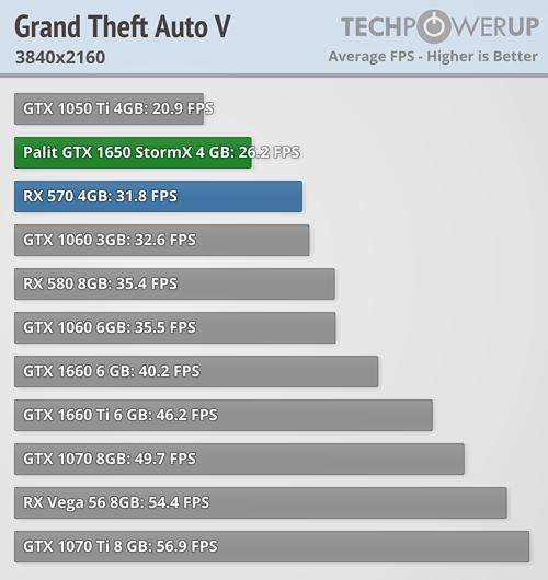 grand-theft-auto-v_3840-2160