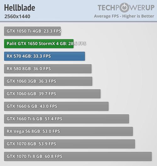 hellblade_2560-1440
