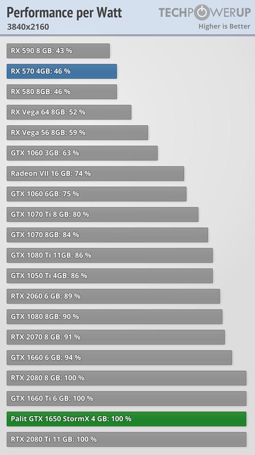 performance-per-watt_3840-2160