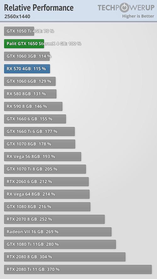 relative-performance_2560-1440