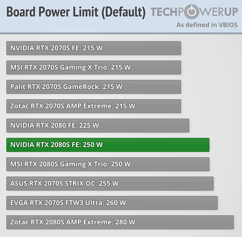 power-limit