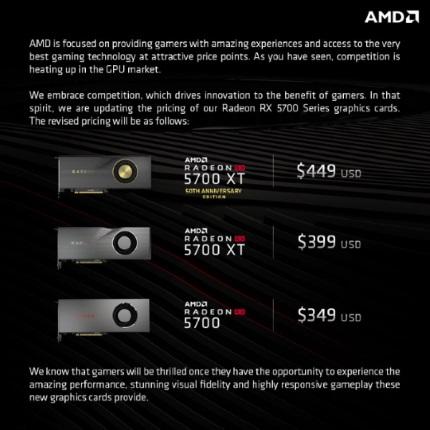 снижение цен на карты RX 5700