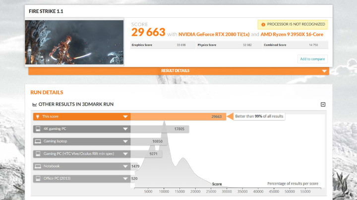 AMD Ryzen 9 3950X против Intel Core i9-10980XE