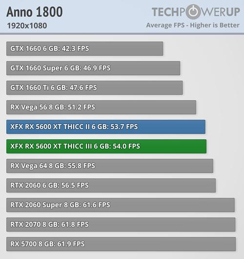 anno-1800_1920-1080