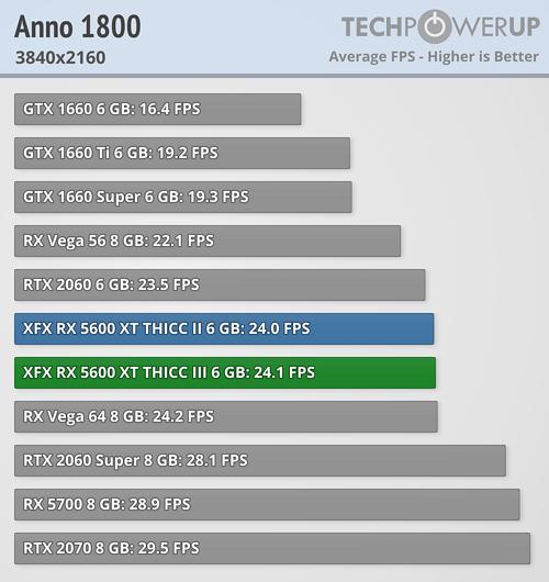 anno-1800_3840-2160