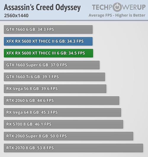 assassins-creed-origins_2560-1440