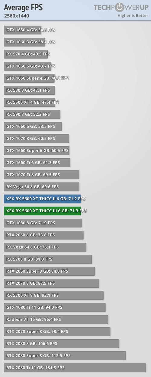 average fps 2560x1440_2
