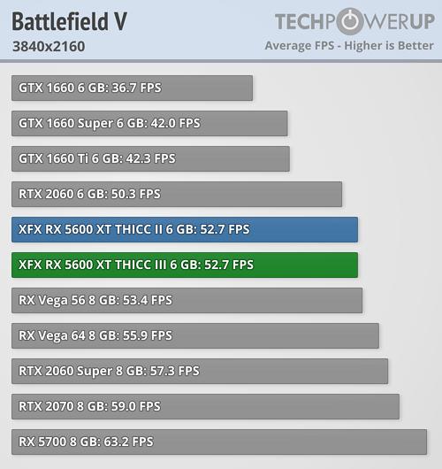 battlefield-v_3840-2160
