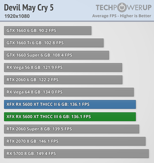 devil-may-cry-5_1920-1080
