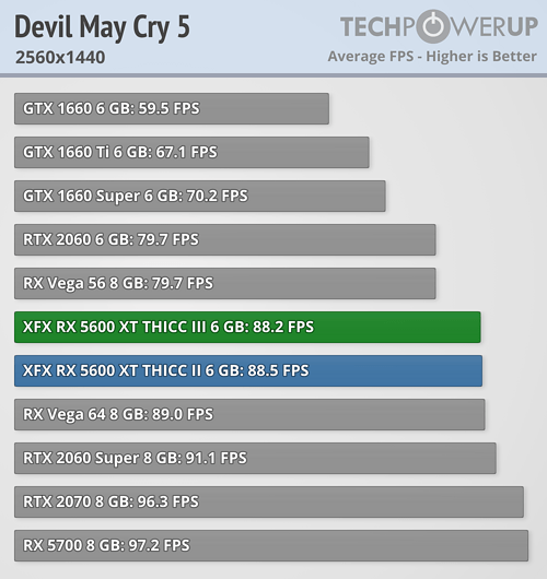 devil-may-cry-5_2560-1440