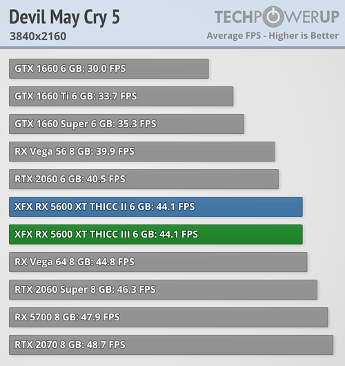 devil-may-cry-5_3840-2160