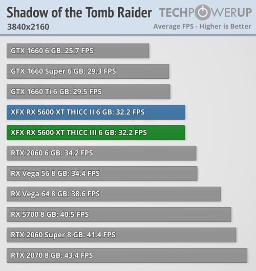 rise-of-the-romb-raider_3840-2160