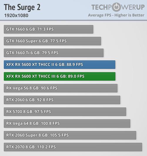 the surge 2 1920-1080