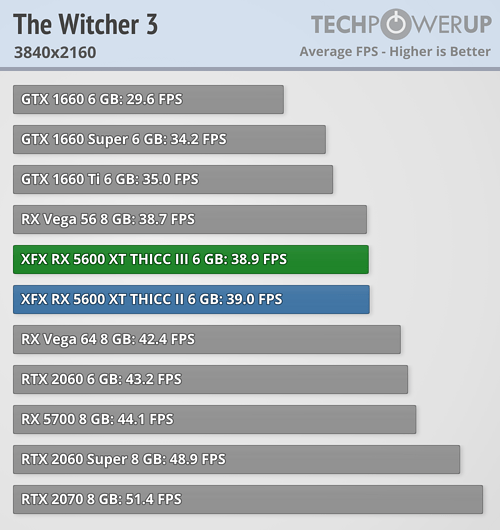 the-witcher-3_3840-2160
