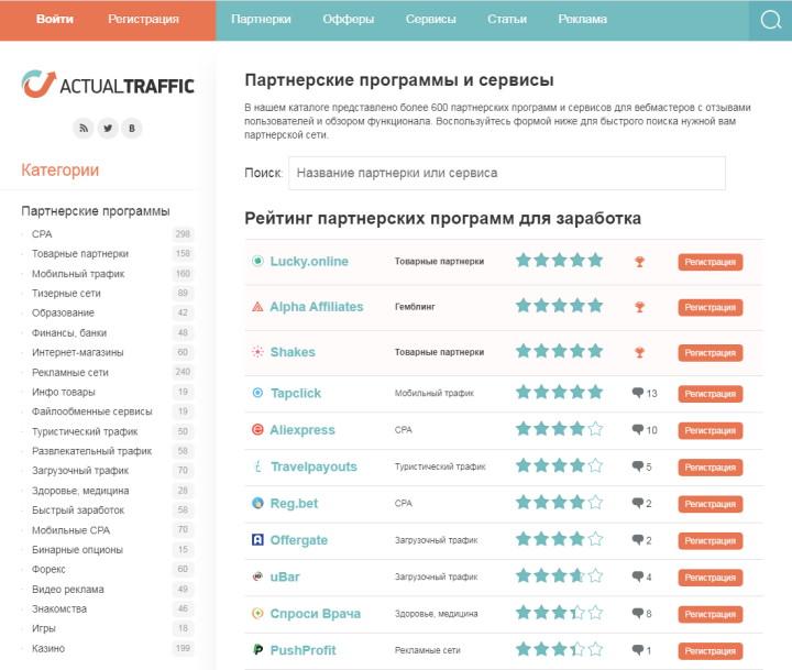 actualtraffic для веб-мастеров