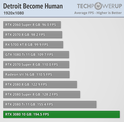 Detroit Become Human_1920-1080