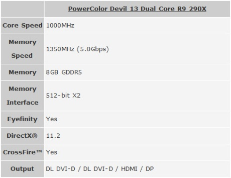 PowerColor Devil 13 Dual Core R9 290X_03