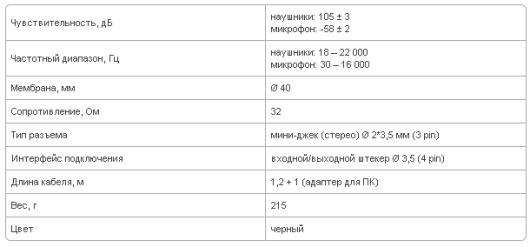 SVEN AP-750MV_04