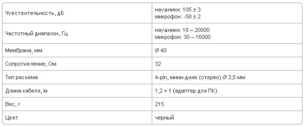 SVEN AP-945MV-04
